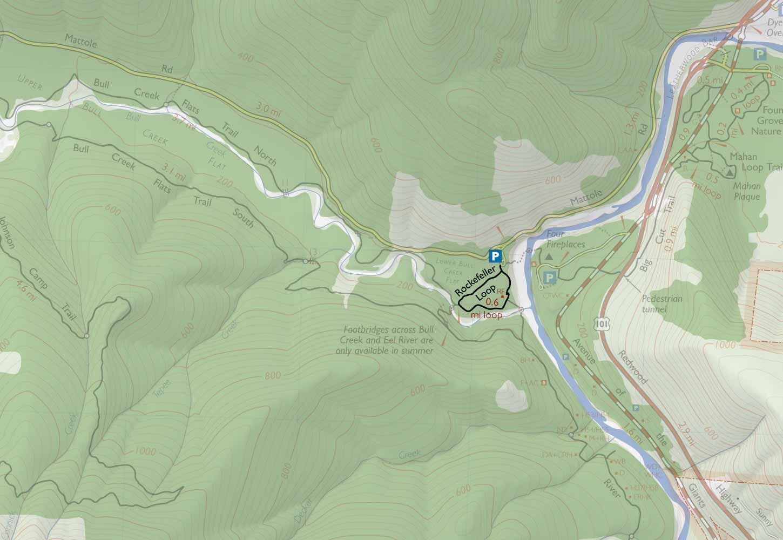 The Rockefeller Loop